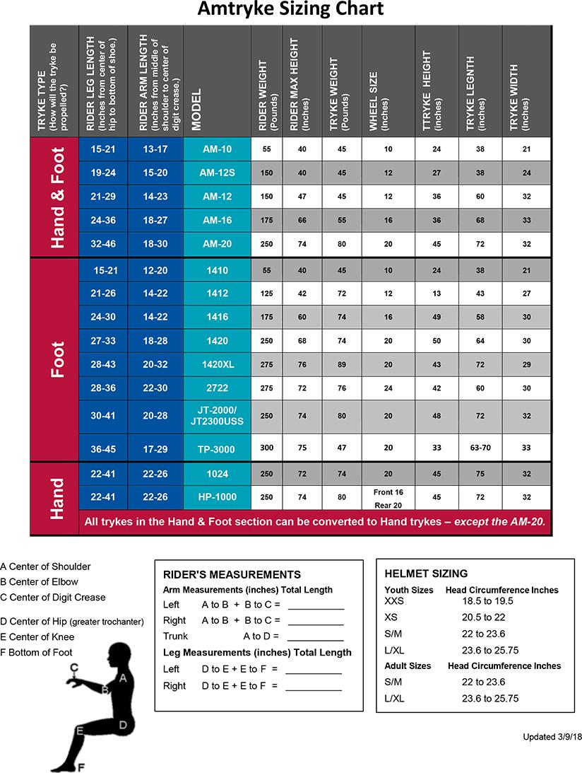 Amtryke Sizing Chart